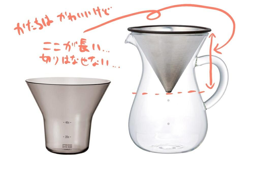 KINTOコーヒーのジャグとドリッパー。かわいいが難点もあり。