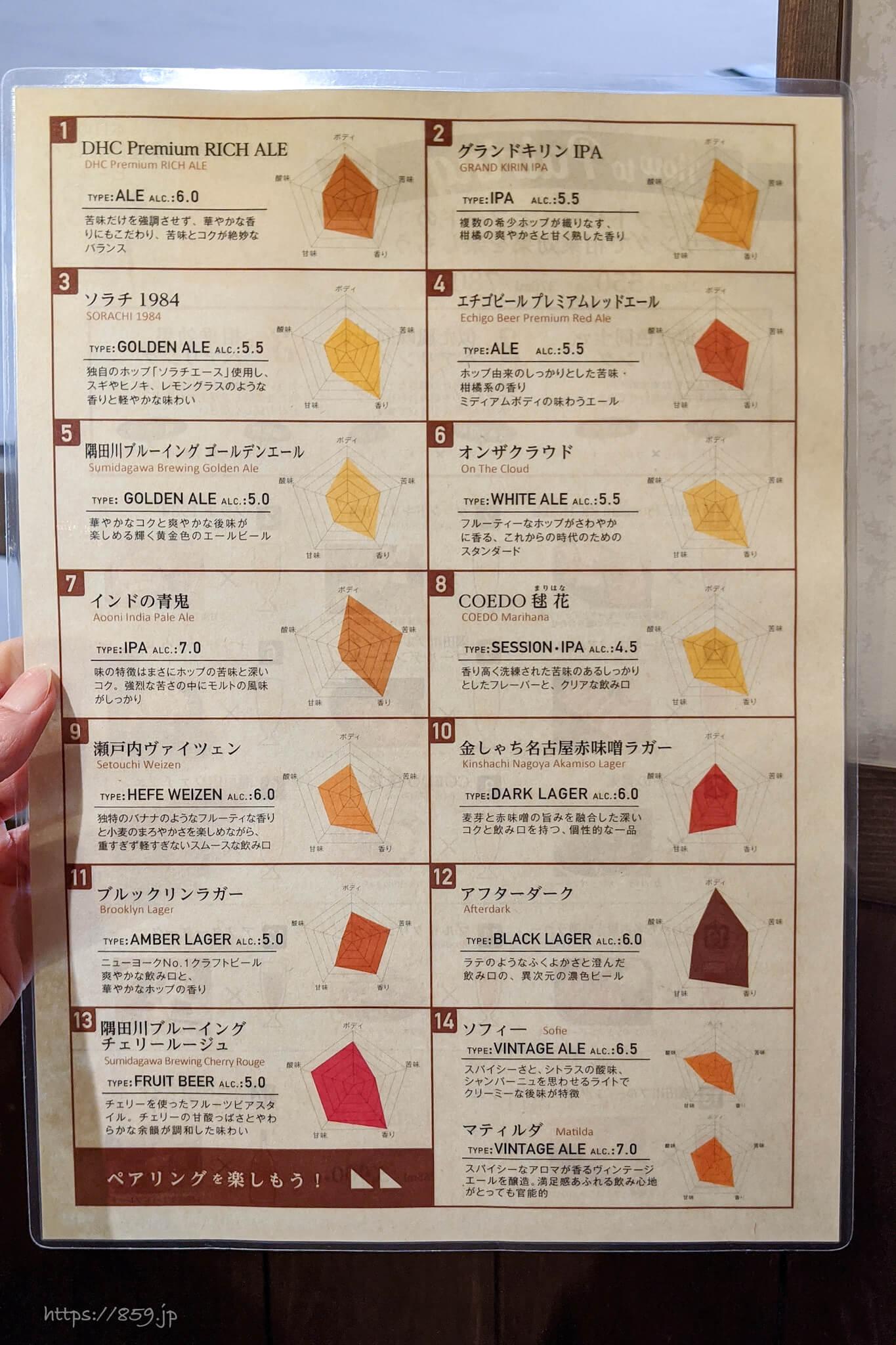 札幌キッチンのランチでクラフトビール飲み比べ旧アイリッシュパブケルツ15種類のクラフトビールメニュー味の比較表